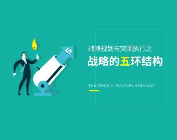 戰略規劃與突圍執行之-戰略的五環結構(4集)