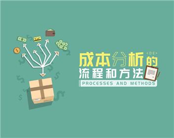 成本分析的流程和方法(4集)