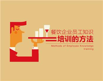 餐饮企业员工知识培训的方法(3集)