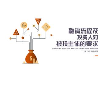 融资流程及投资人对被投主体的要求(3集)