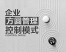 企业方圆管理控制模式(9集)