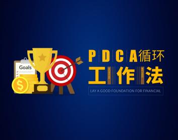 PDCA循环工作法(3集)