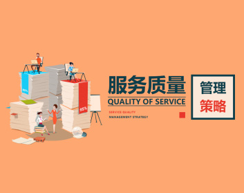 服务质量管理策略(4集)