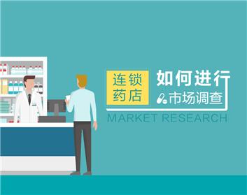 连锁药店如何进行市场调查(2集)